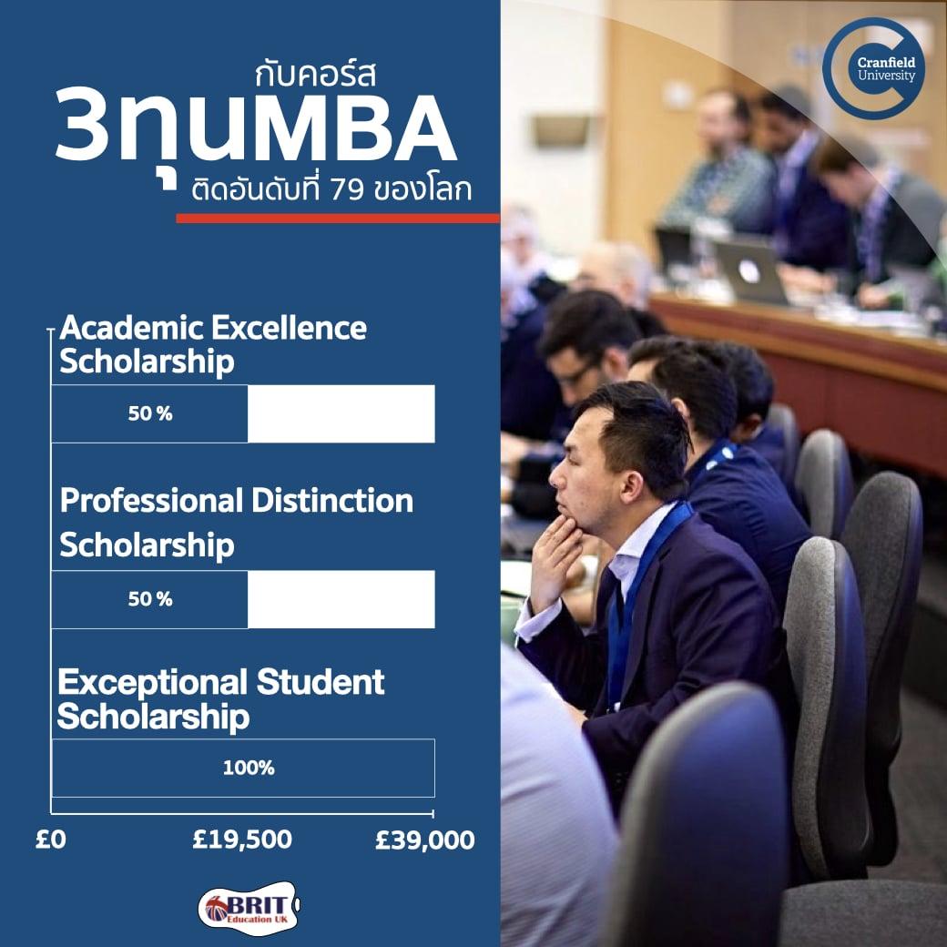 ทุน MBA 2021 Cranfield University